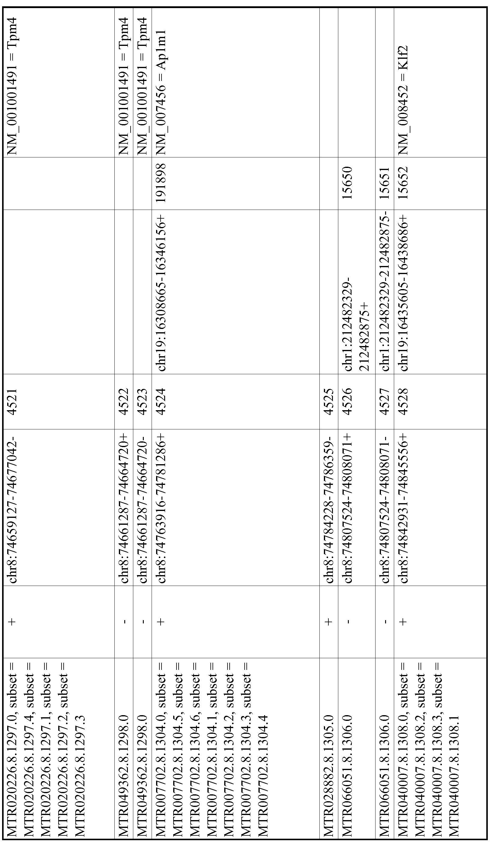 Figure imgf000841_0001