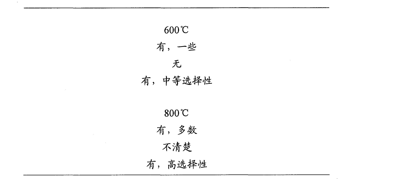 Figure CN101189371BD00131