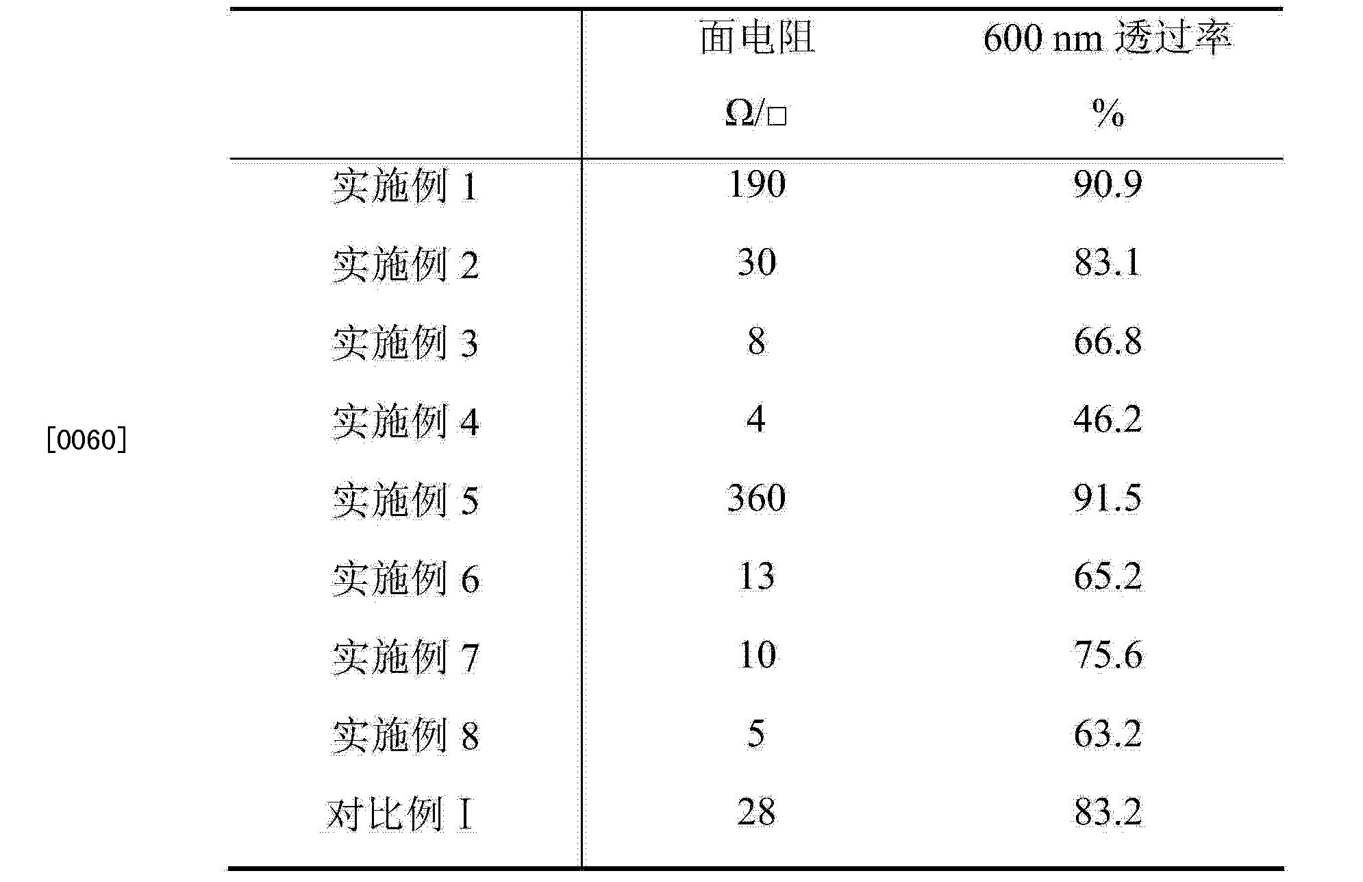 Figure CN103594195AD00071