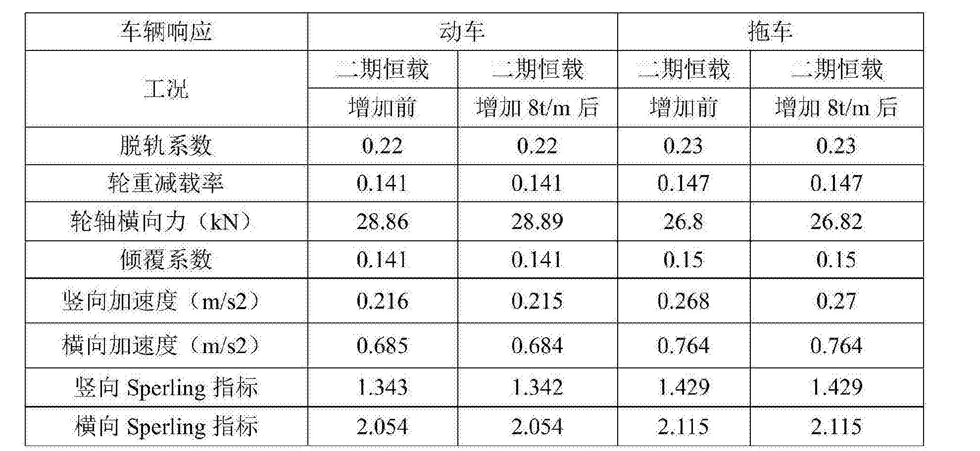 Figure CN106951668AD00181