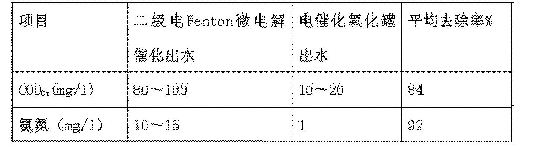 Figure CN102674634BD00101