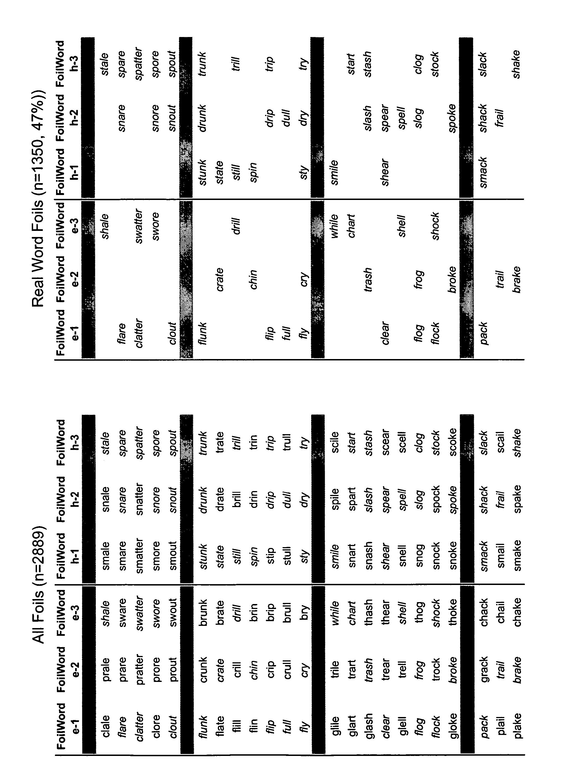 Figure US20050153263A1-20050714-P00086