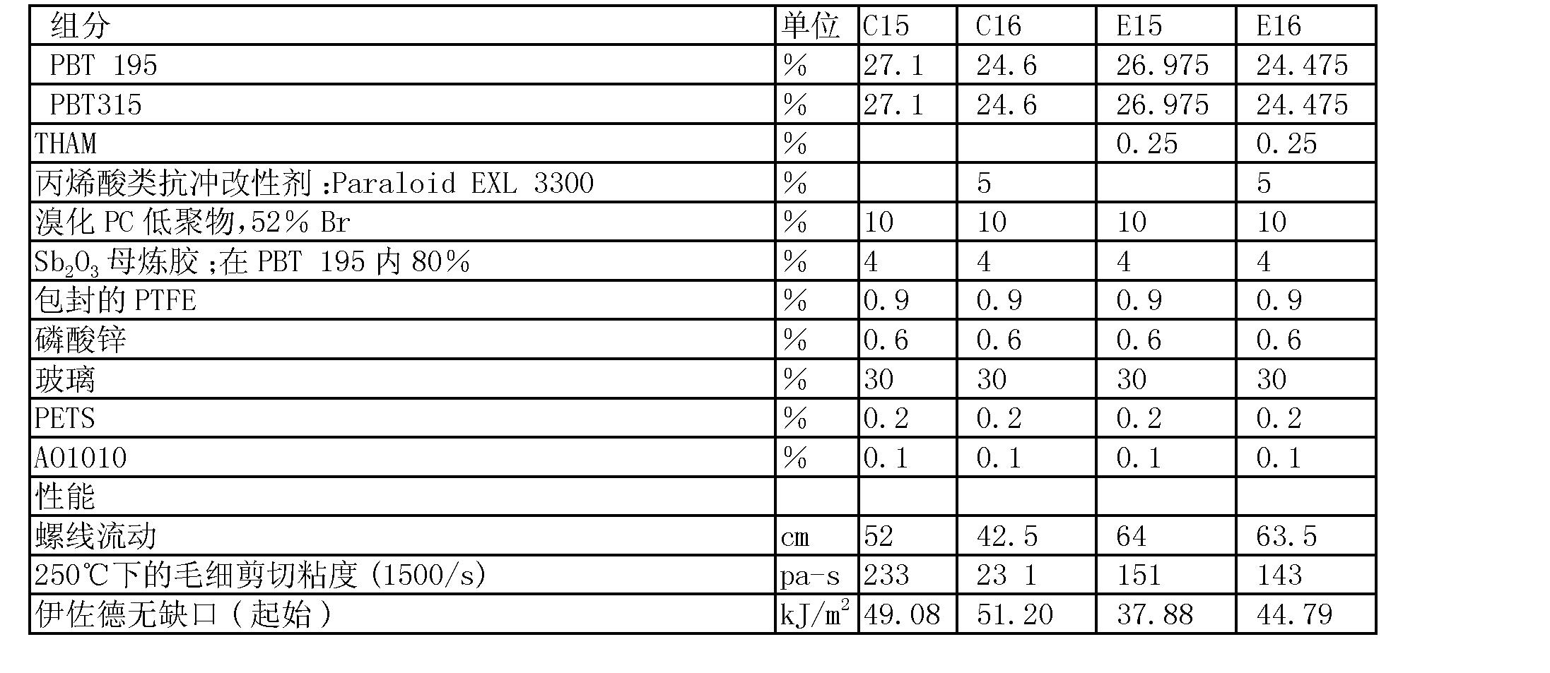 Figure CN101175804BD00172