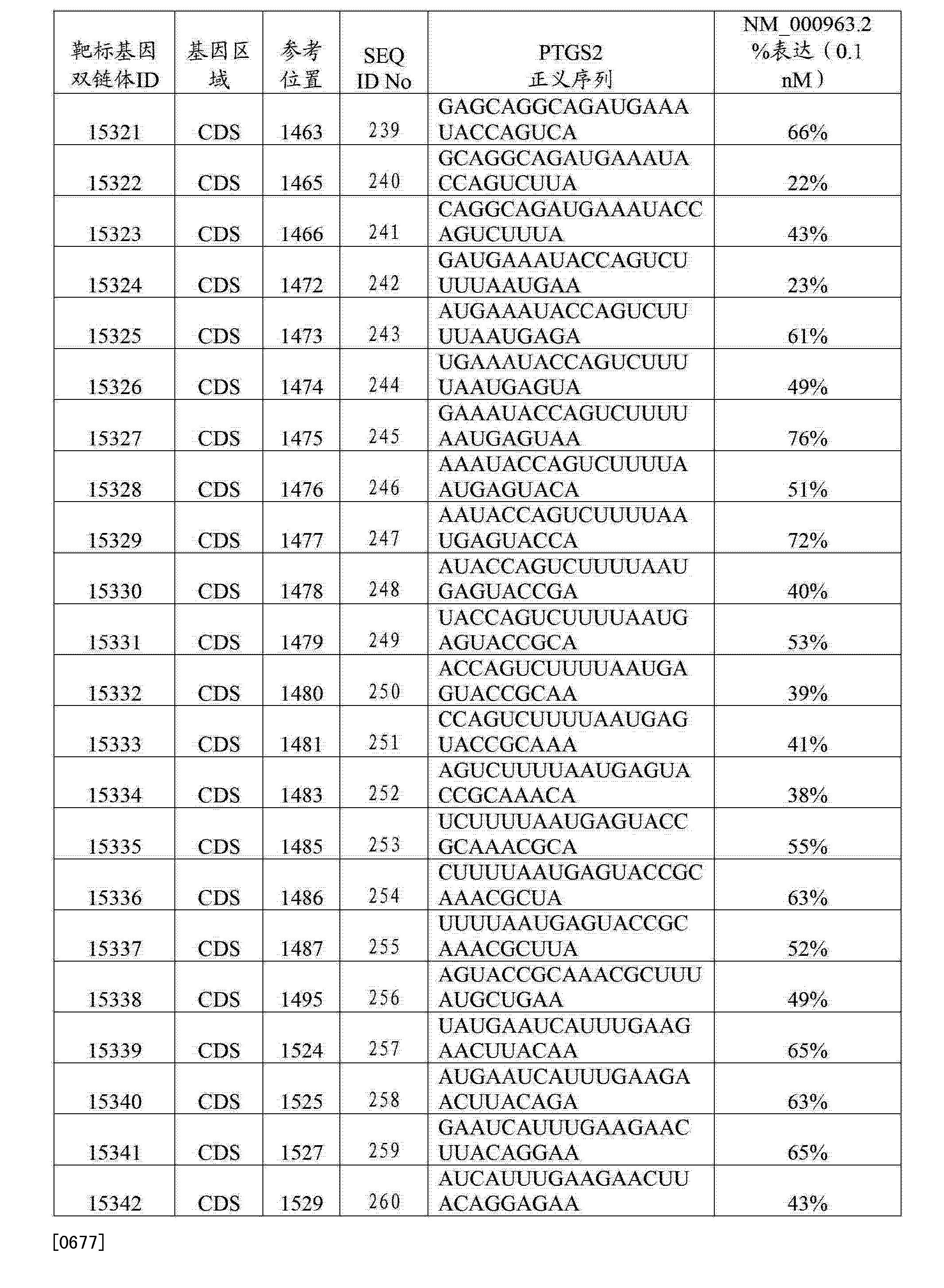 Figure CN103108642BD00951