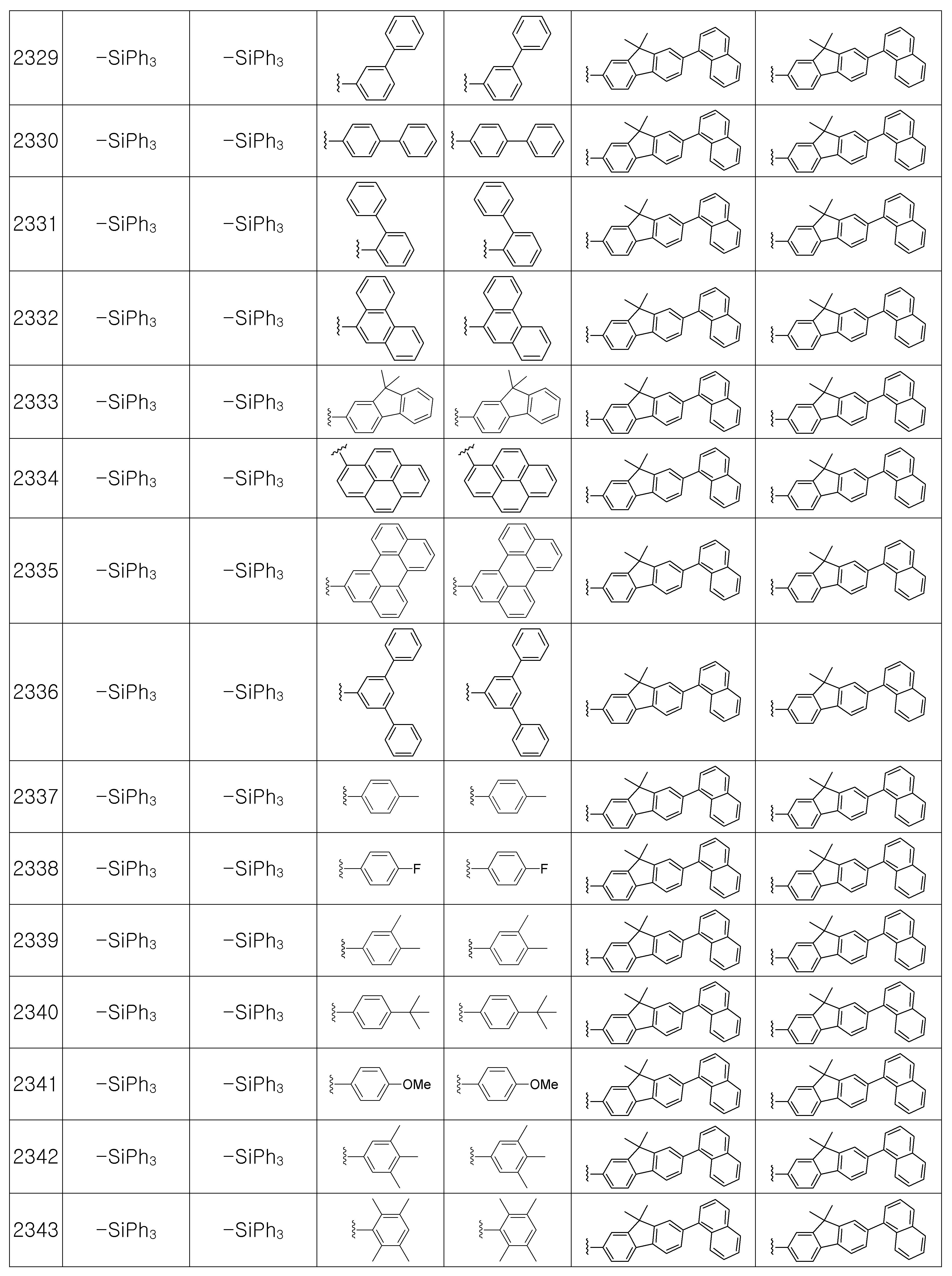 Figure 112007087103673-pat00282