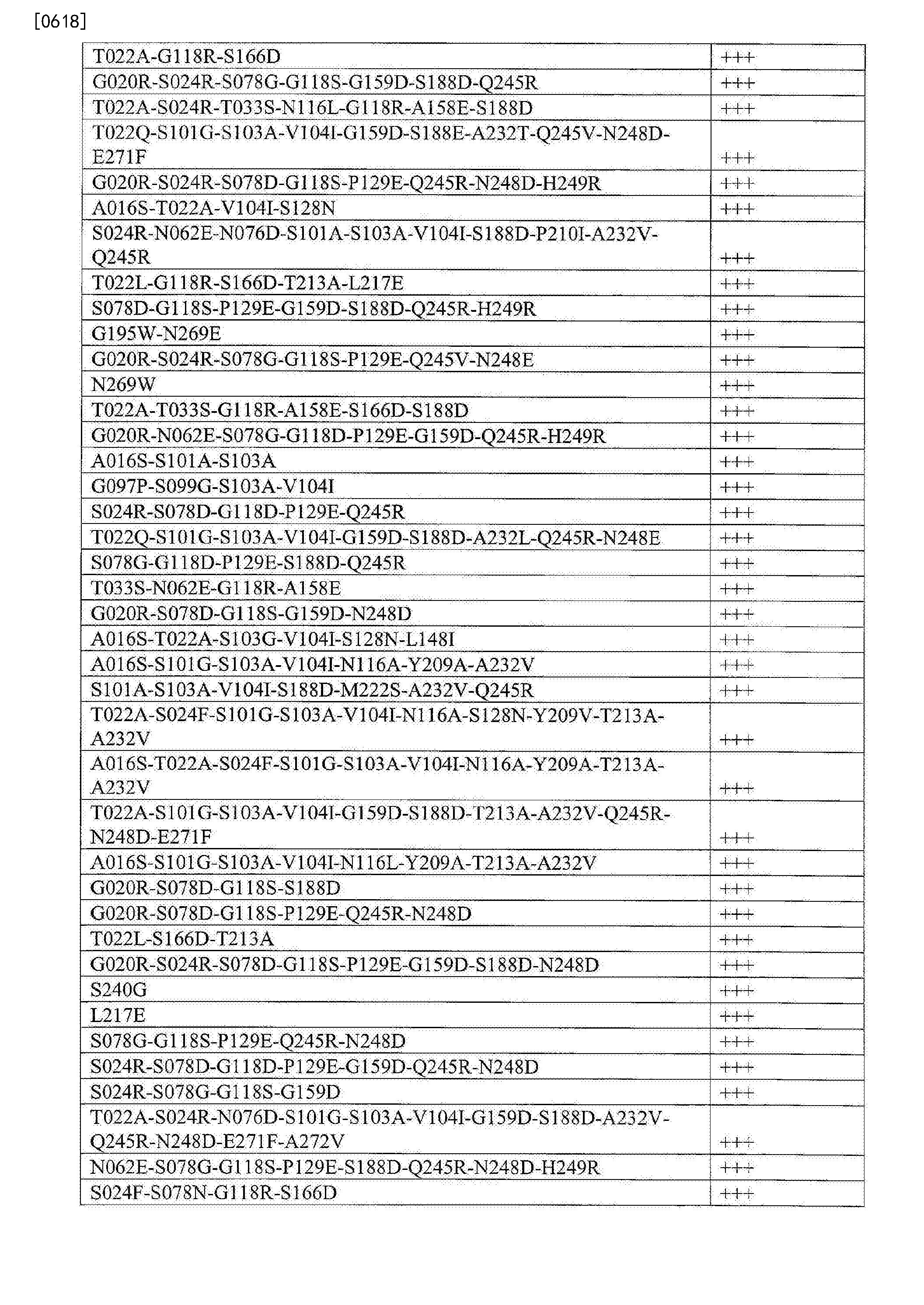 Figure CN103764823BD02201