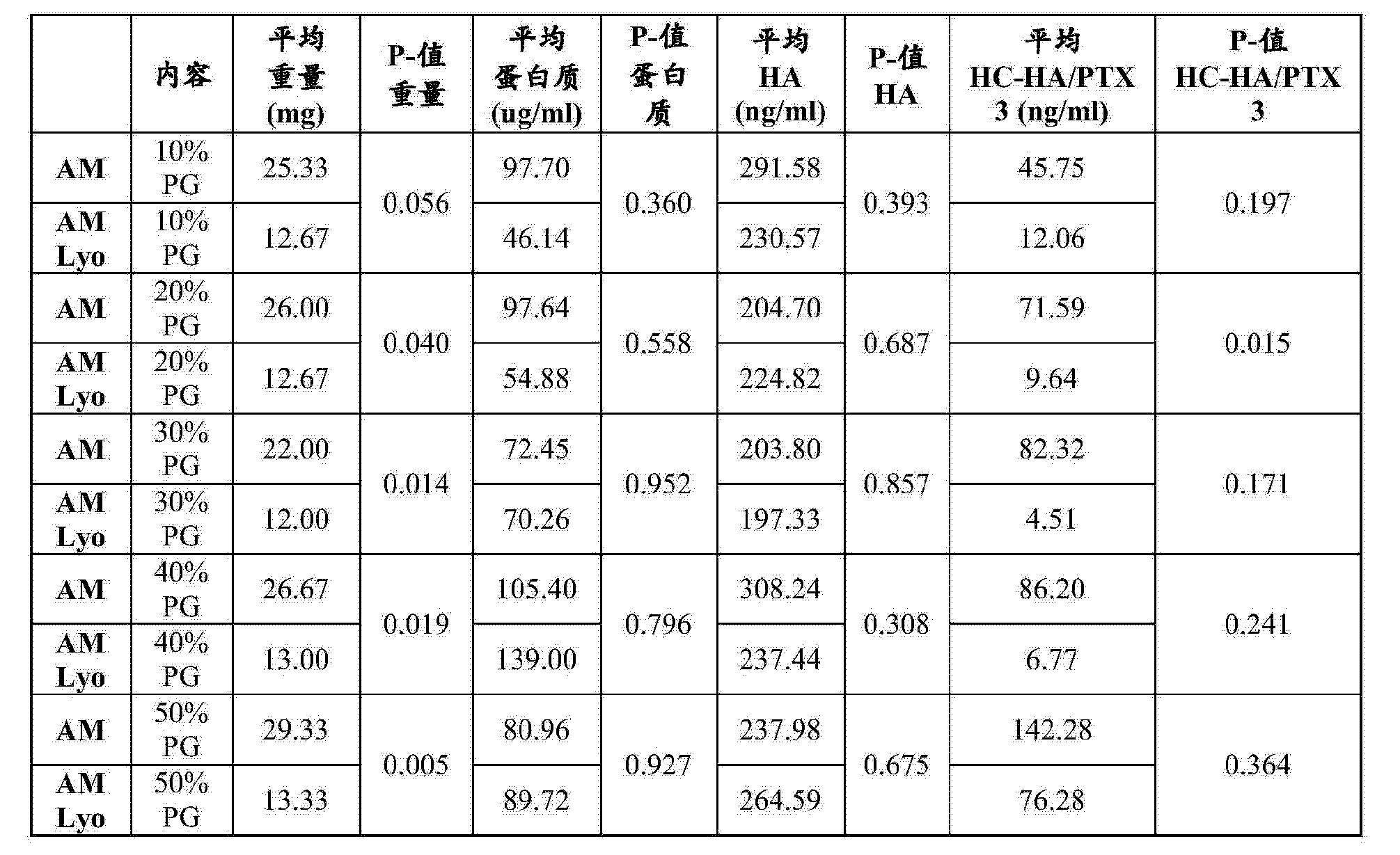 Figure CN103874762AD00641