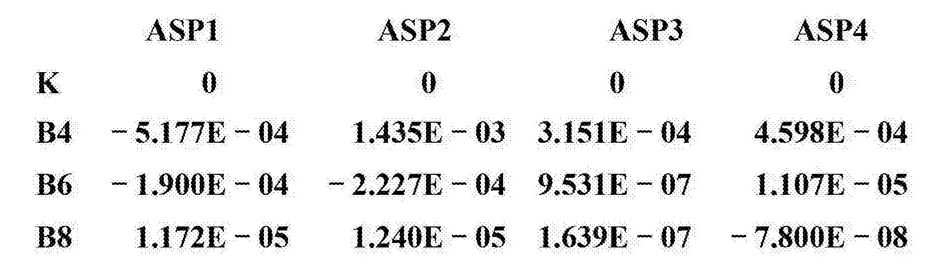 Figure CN103293674BD00232