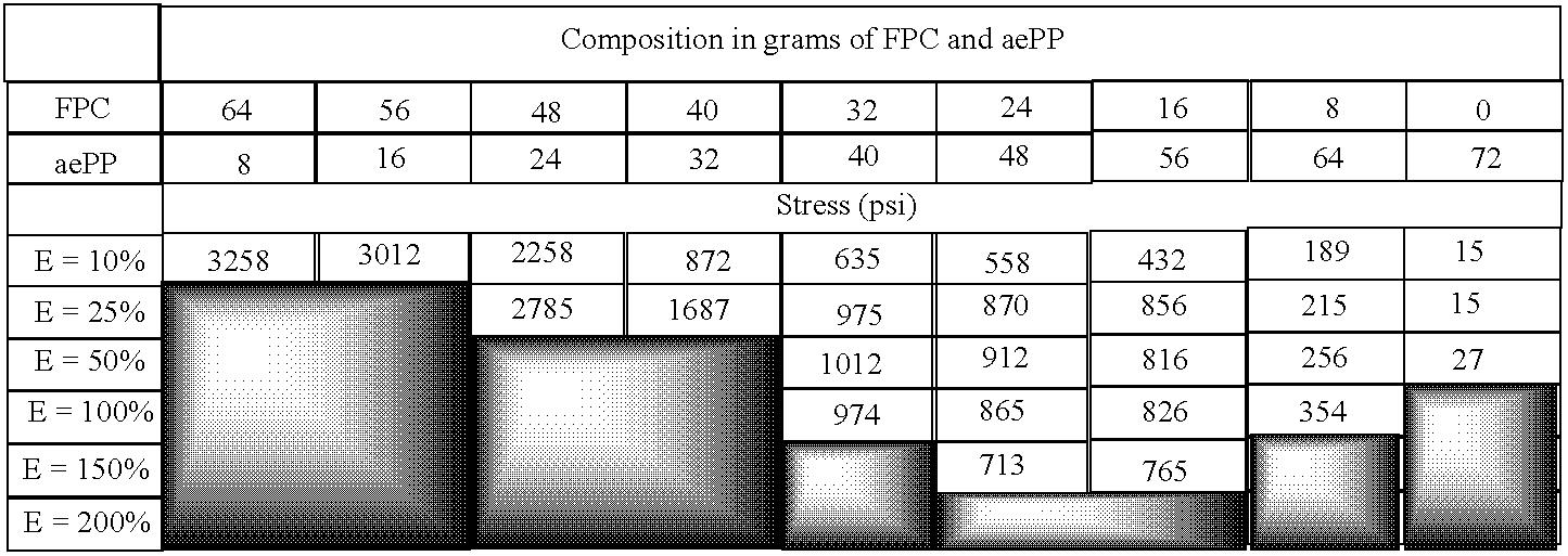 Figure US07056993-20060606-C00009