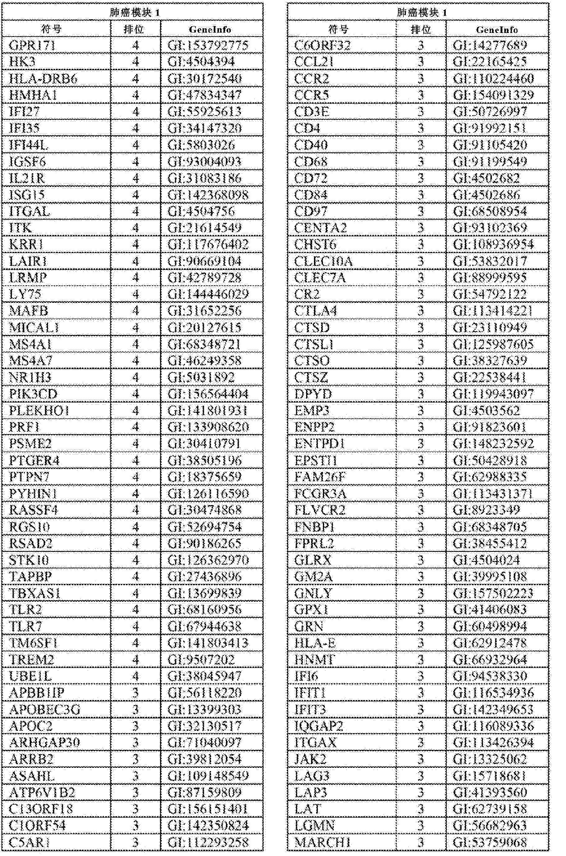 Figure CN102858999AD02311