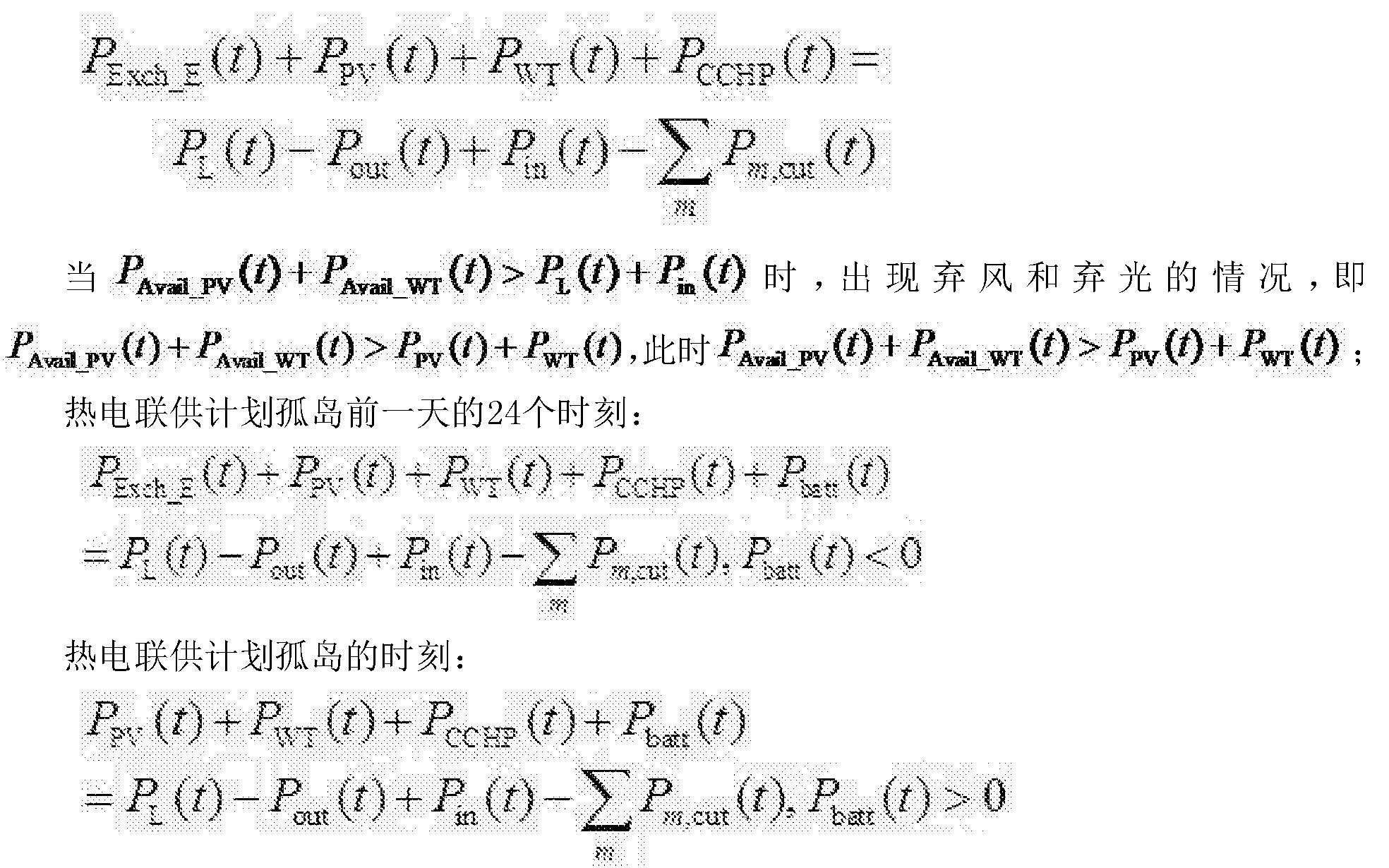 Figure CN106022503AC00061