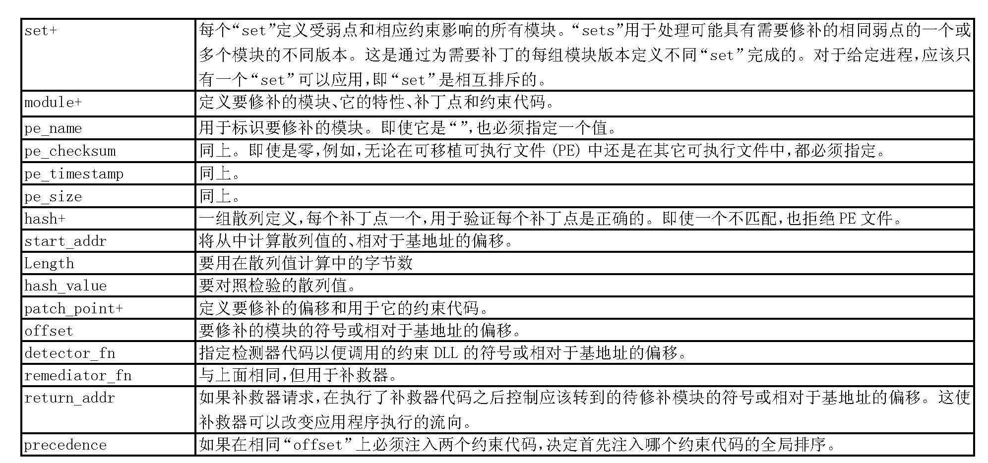 Figure CN101278260BD00181