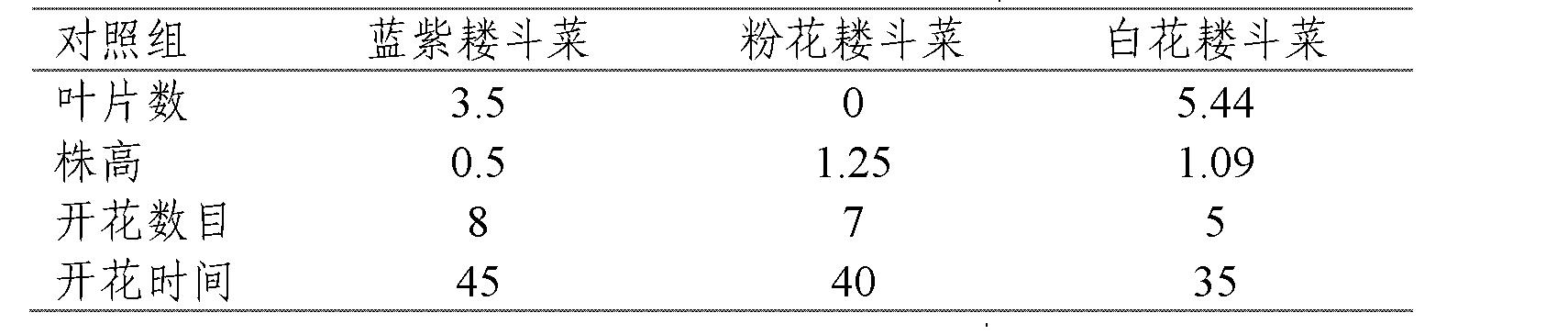 Figure CN102415301AD00052