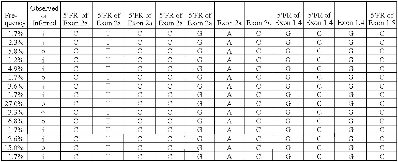 Figure US07485711-20090203-C00026