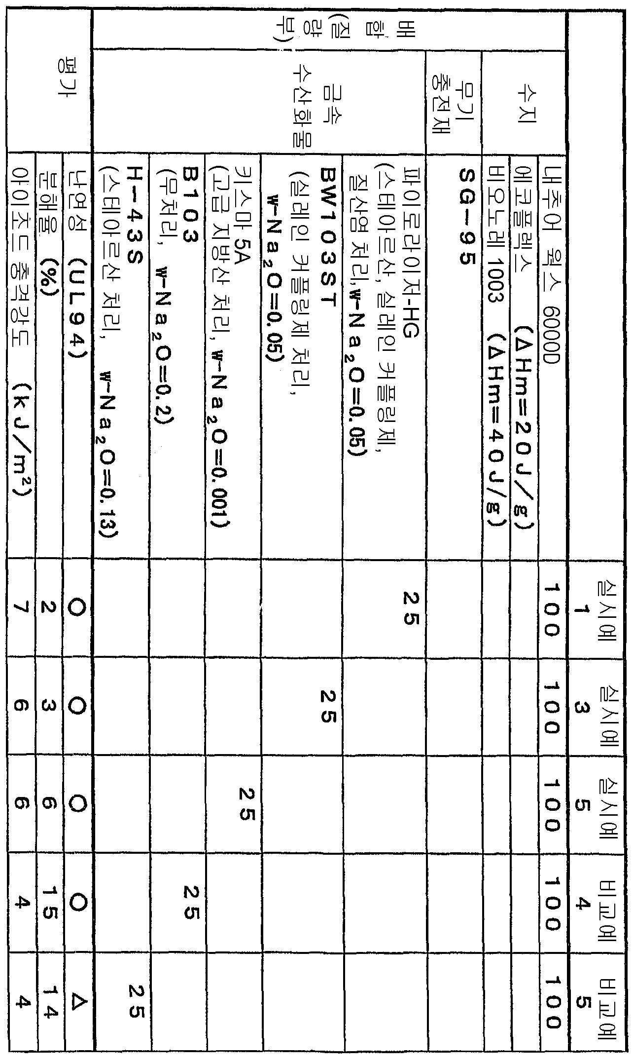 Figure 112008090512997-pct00018
