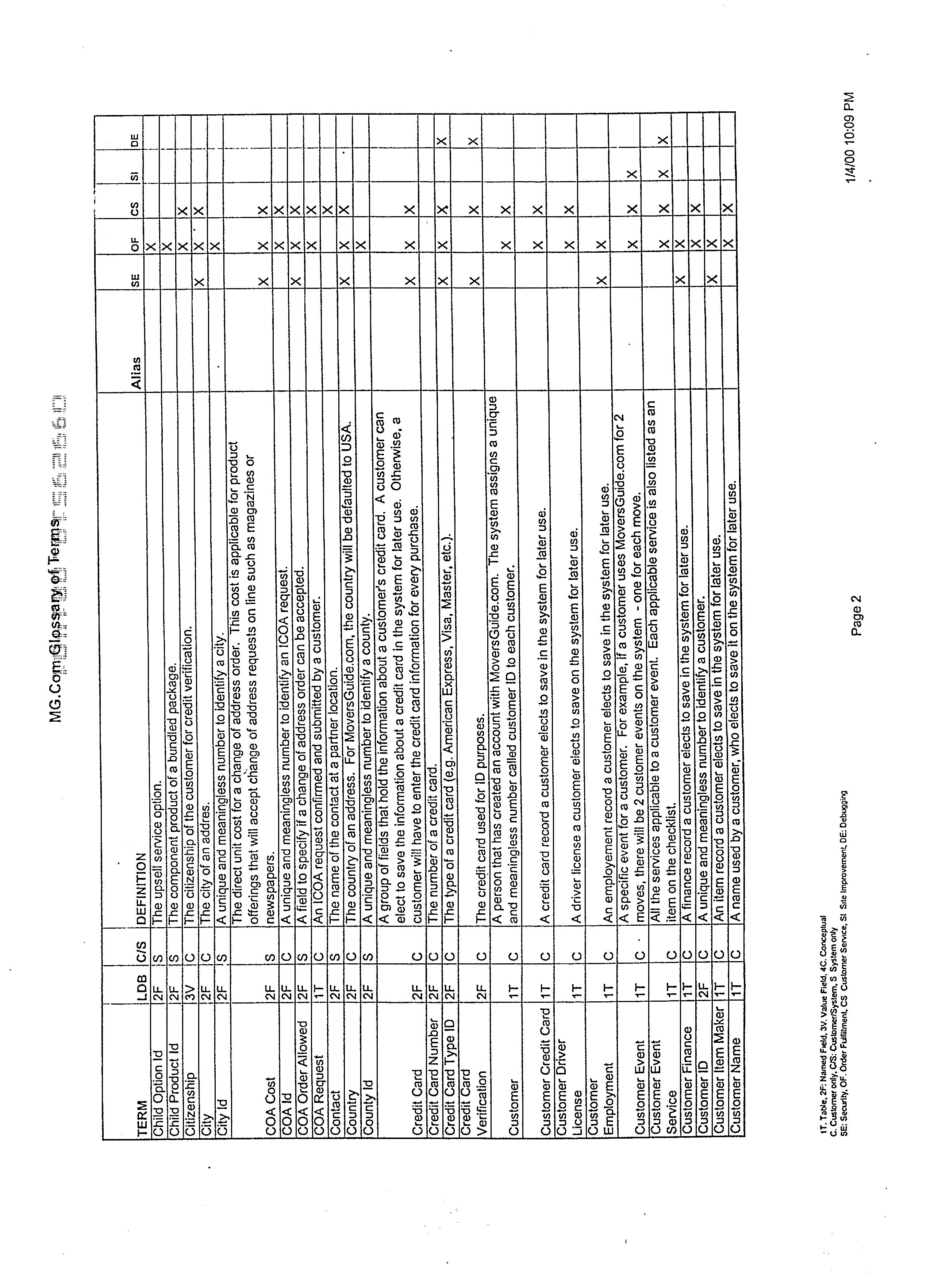 Figure US20020032721A1-20020314-P00023