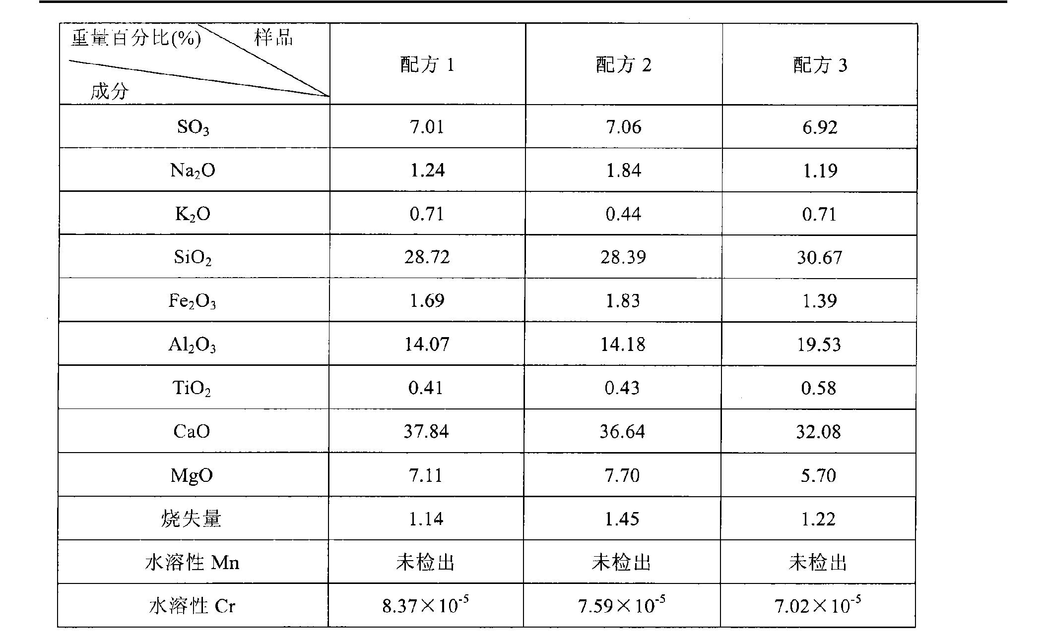 Figure CN101423342BD00081