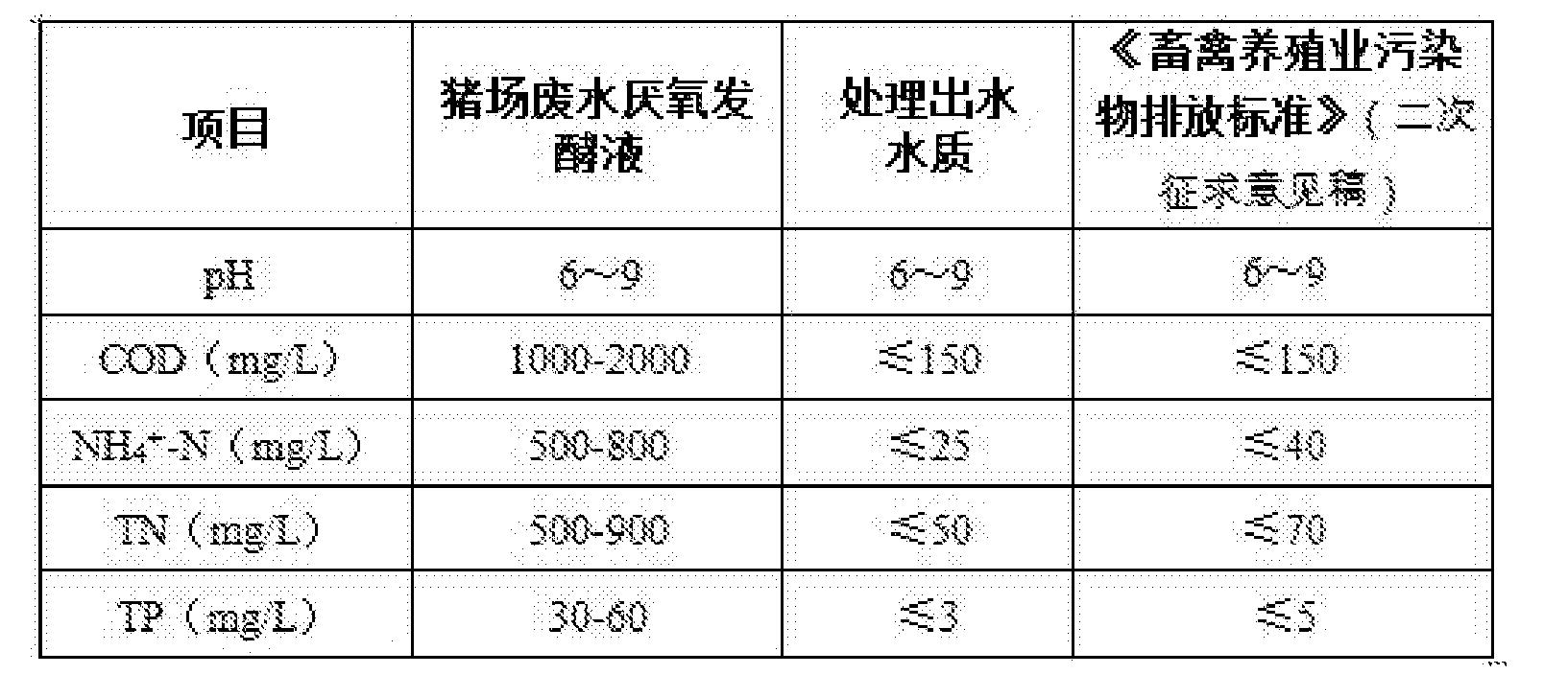 Figure CN104961305BD00051