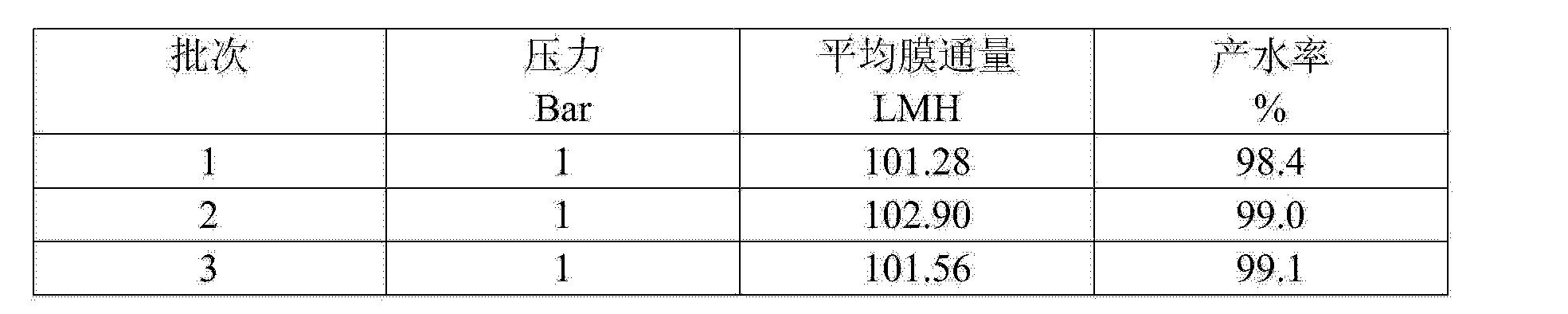 Figure CN103937979AD00051