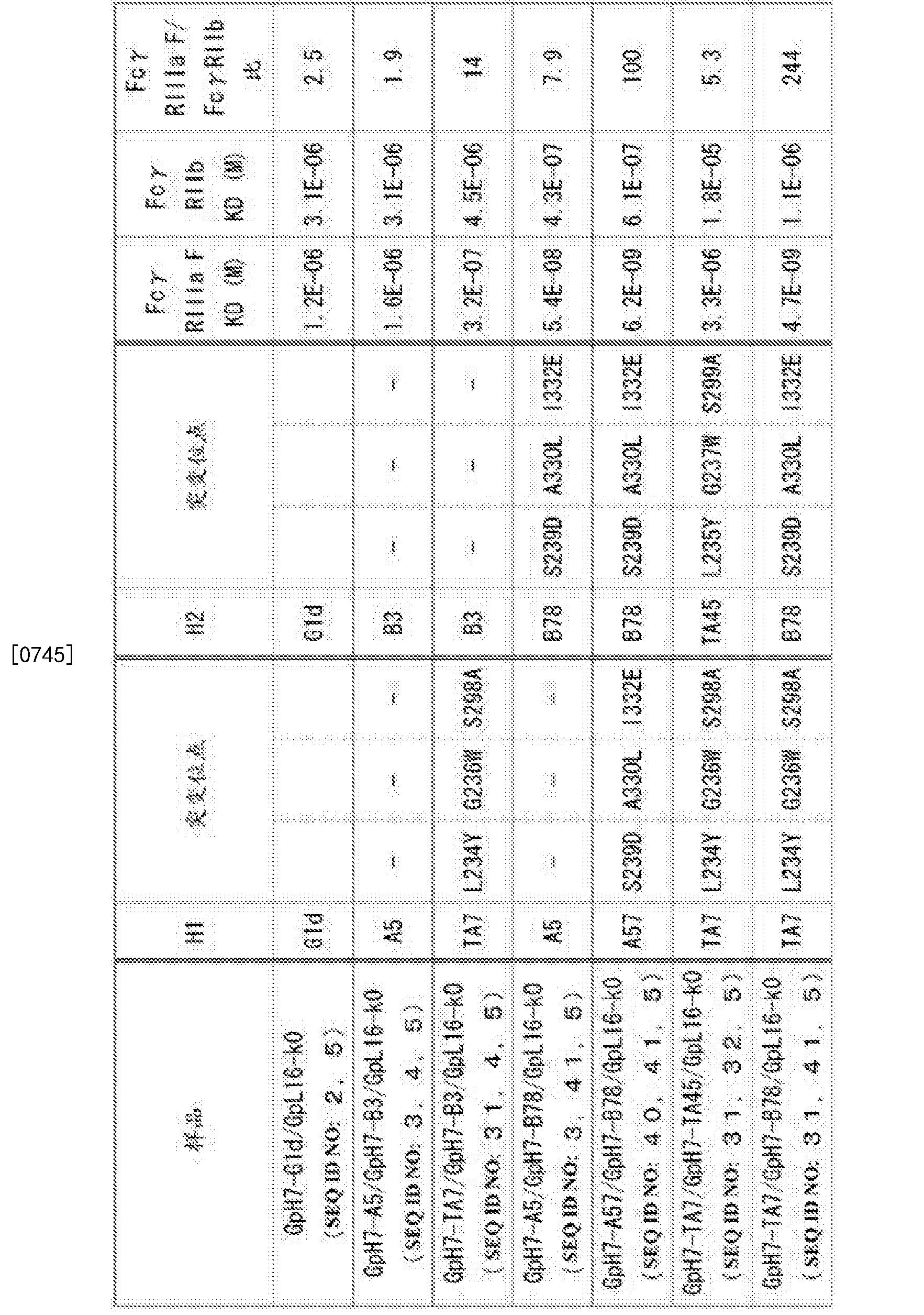Figure CN105102618BD01401