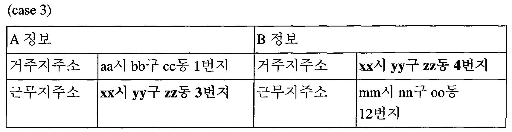 Figure 112014059349649-pct00003