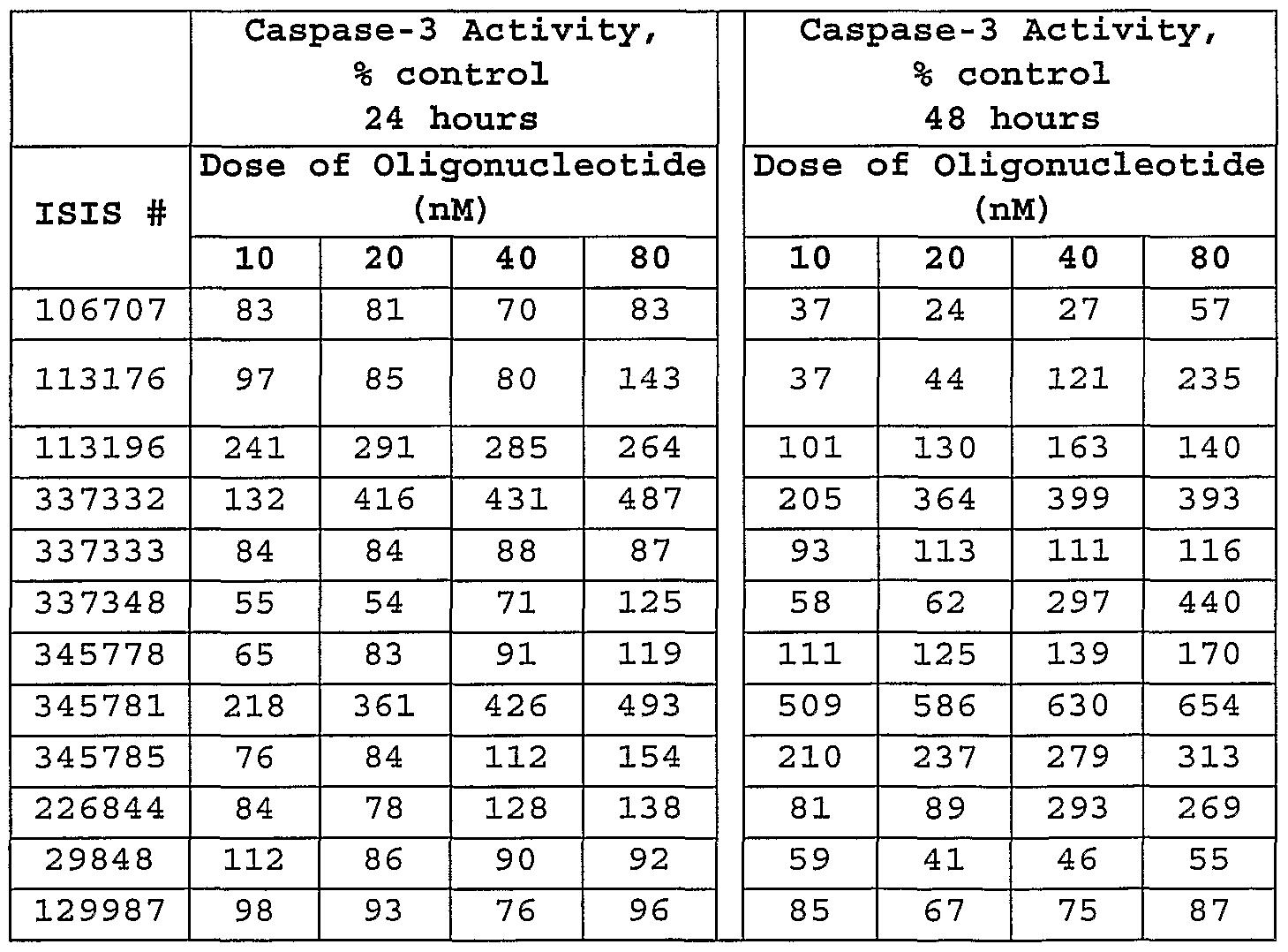 Figure imgf000197_0002