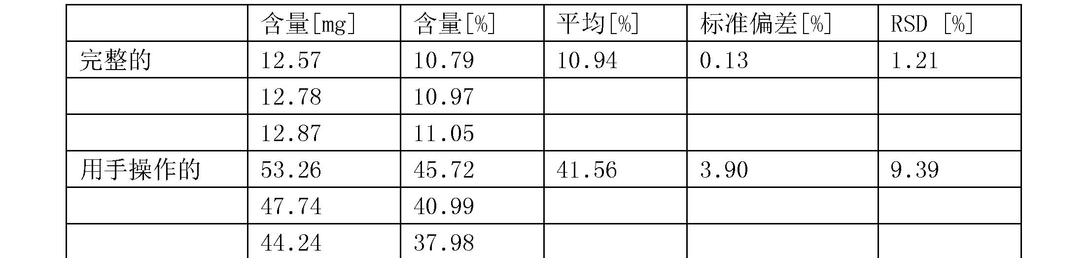 Figure CN104394851BD00491