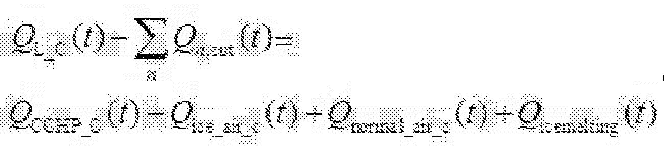 Figure CN106022503AD00147