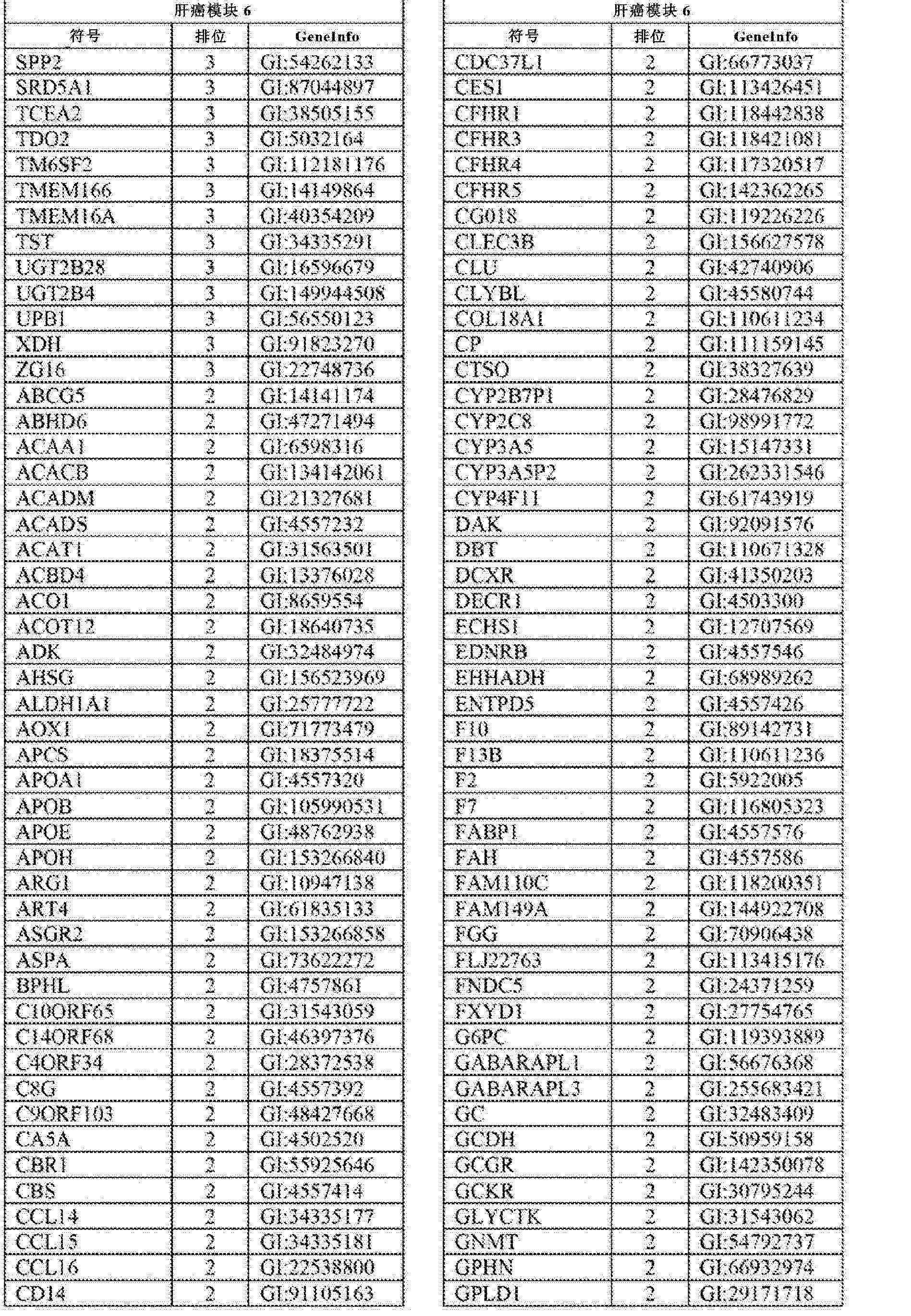 Figure CN102858999AD02211