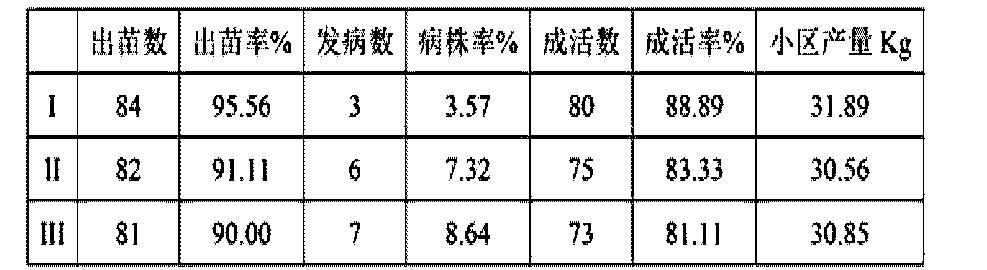 Figure CN104584813AD00062