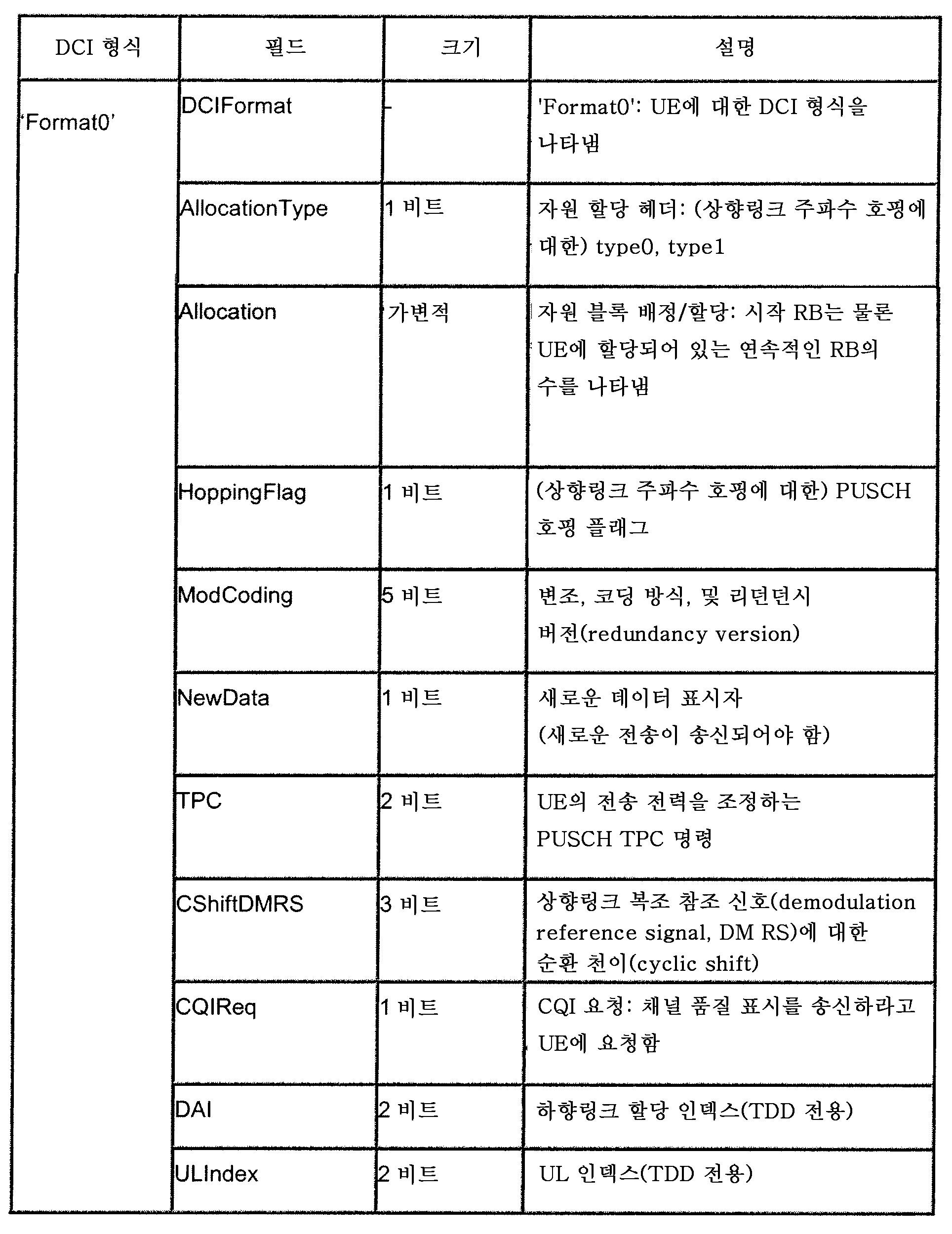 Figure 112017009934131-pat00001