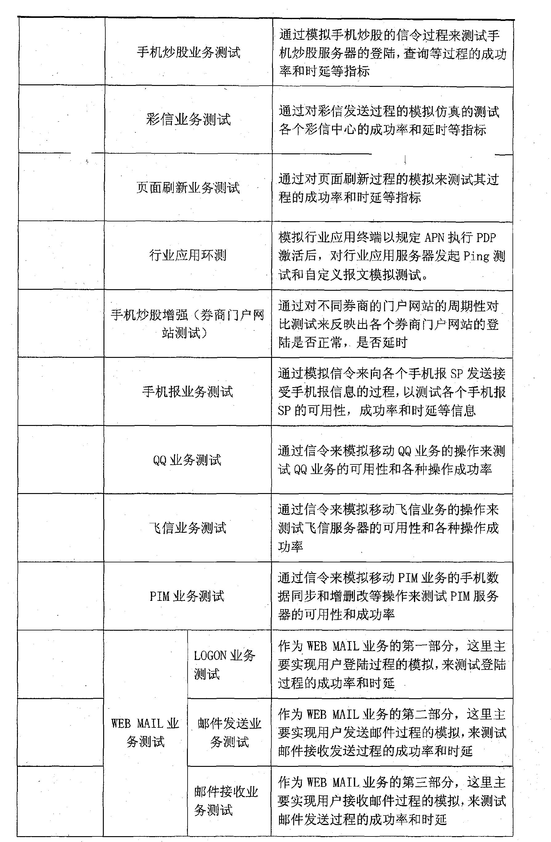 Figure CN101888658BD00141
