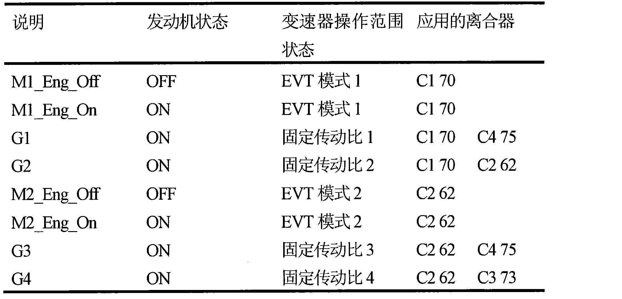 Figure CN101423062BD00081