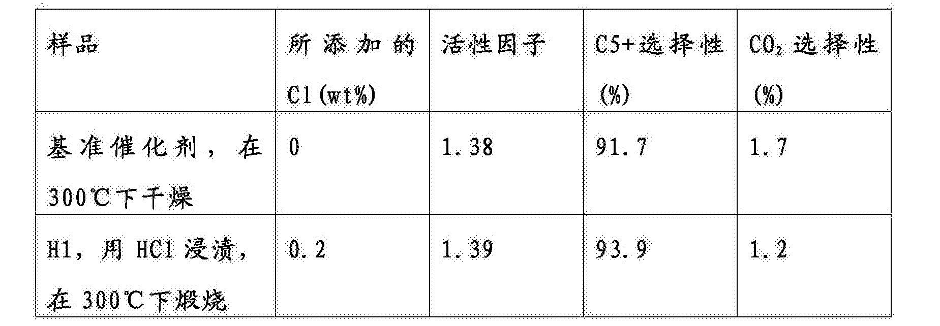 Figure CN105531027BD00181