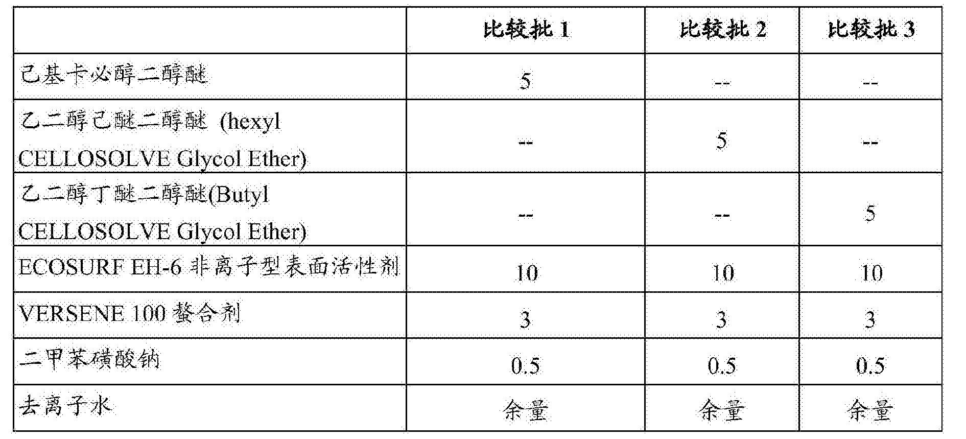 Figure CN107164110AD00072