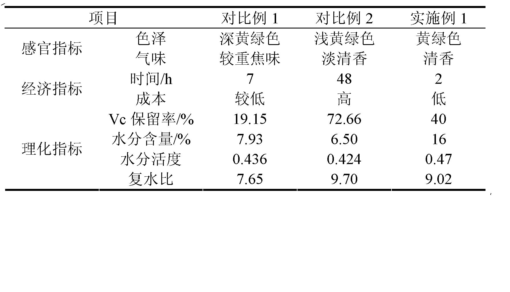 Figure CN102308870BD00081