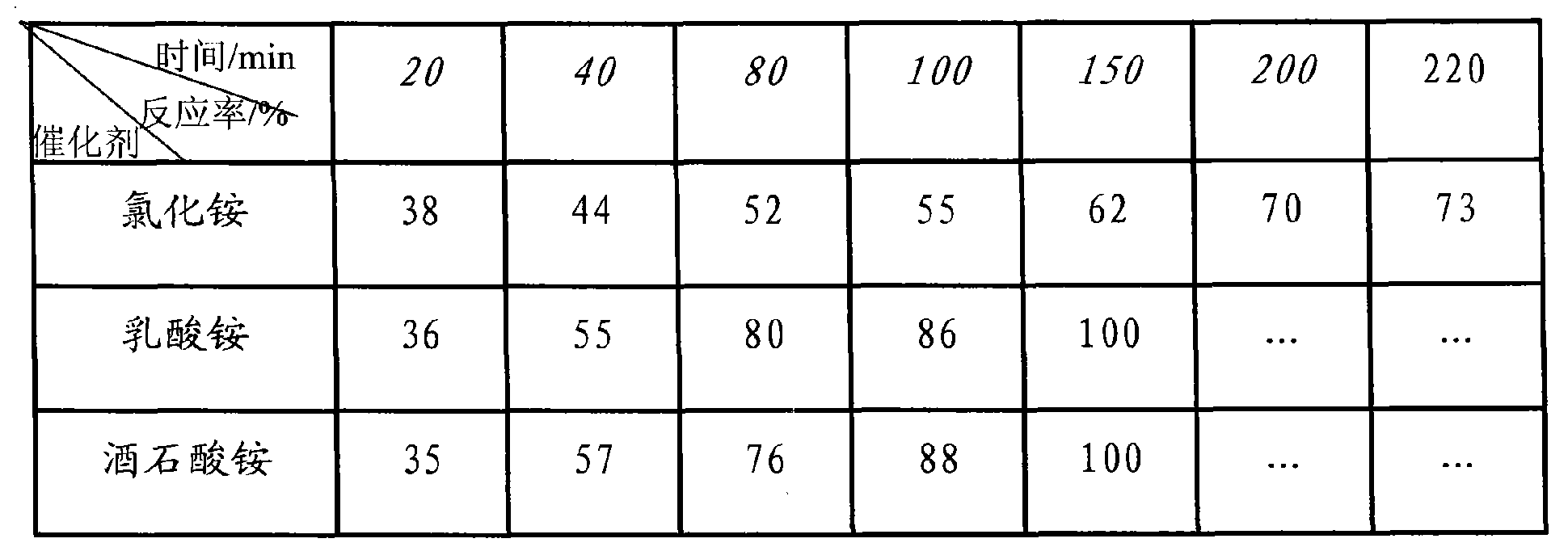 Figure CN103058280BD00071