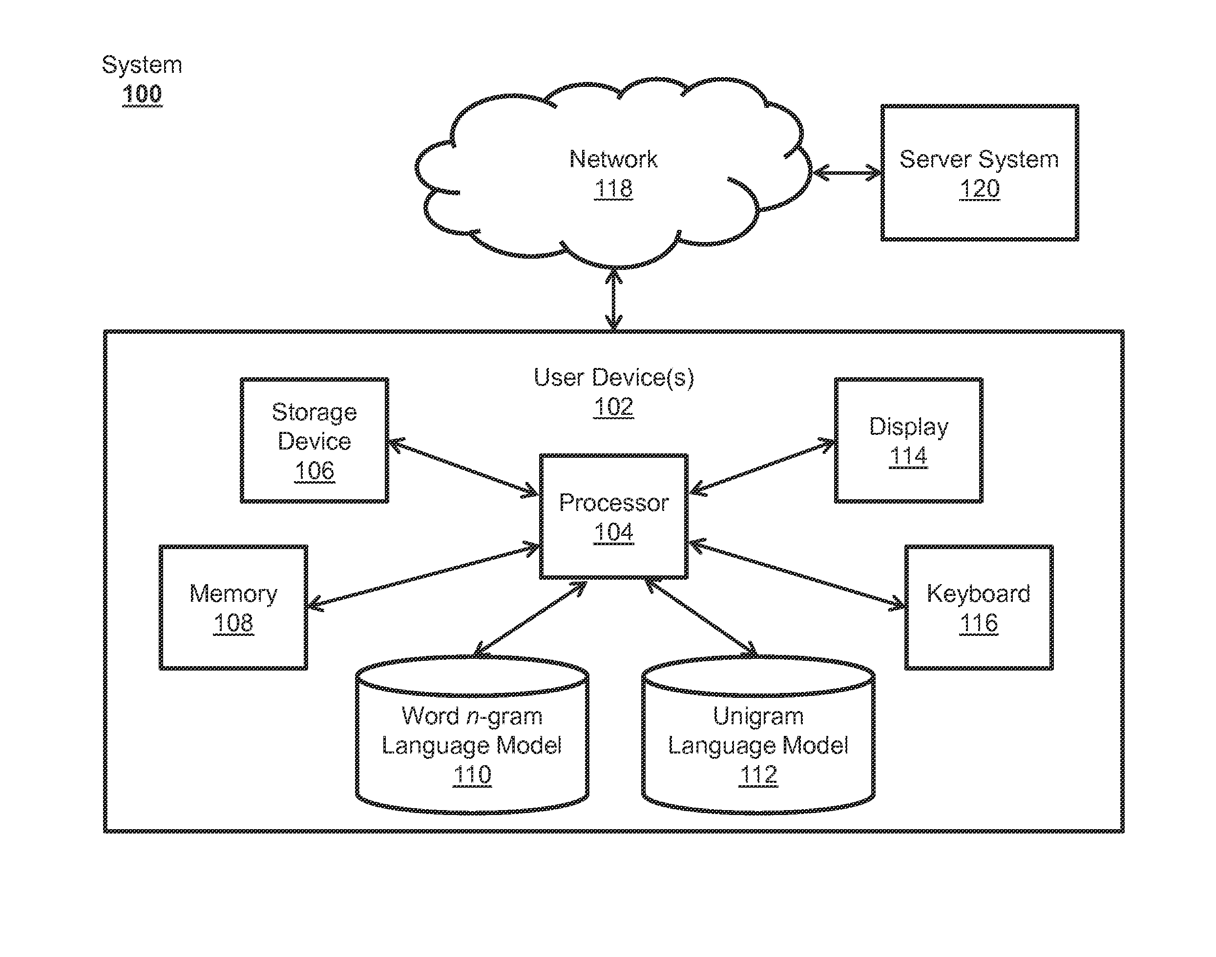 Us20150347383a1 Text Prediction Using Combined Word N Gram And Passive Tone Control A Network Permits The Listener To Unigram Language Models Google Patents