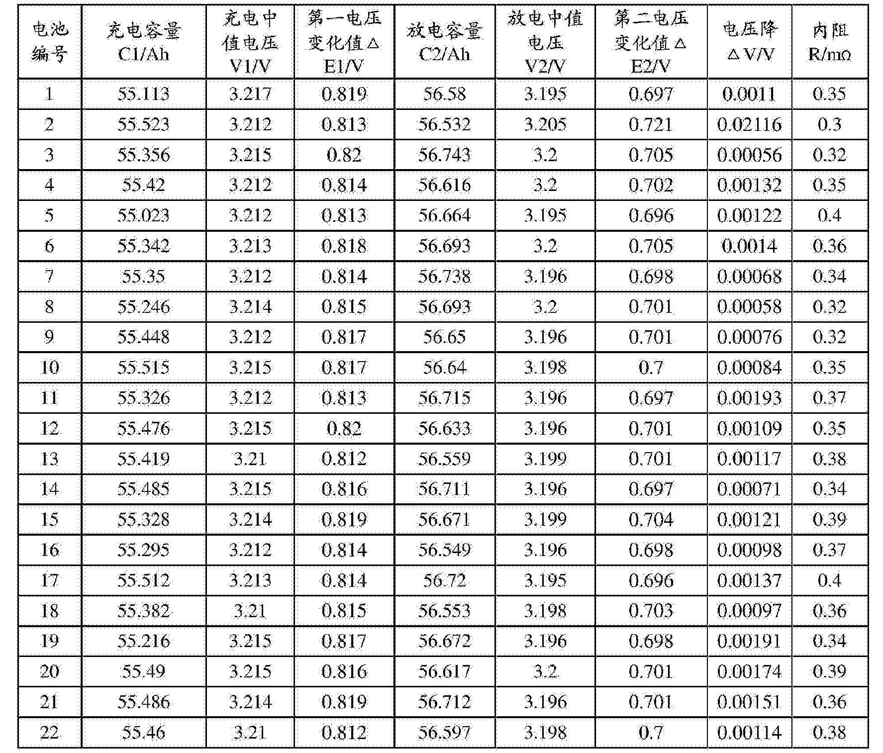 Figure CN104617339BD00061