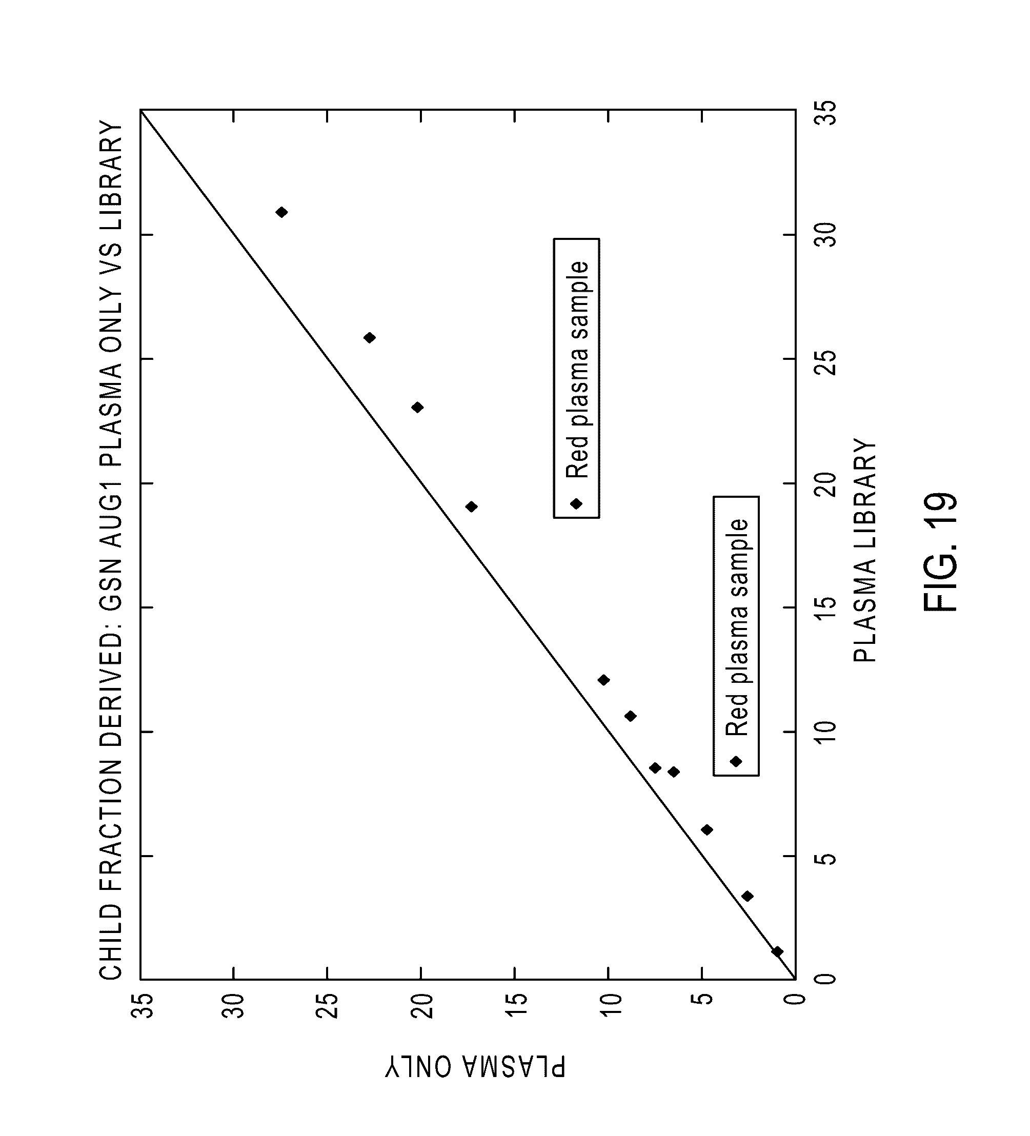 US20160369333A1 - Methods for simultaneous amplification of