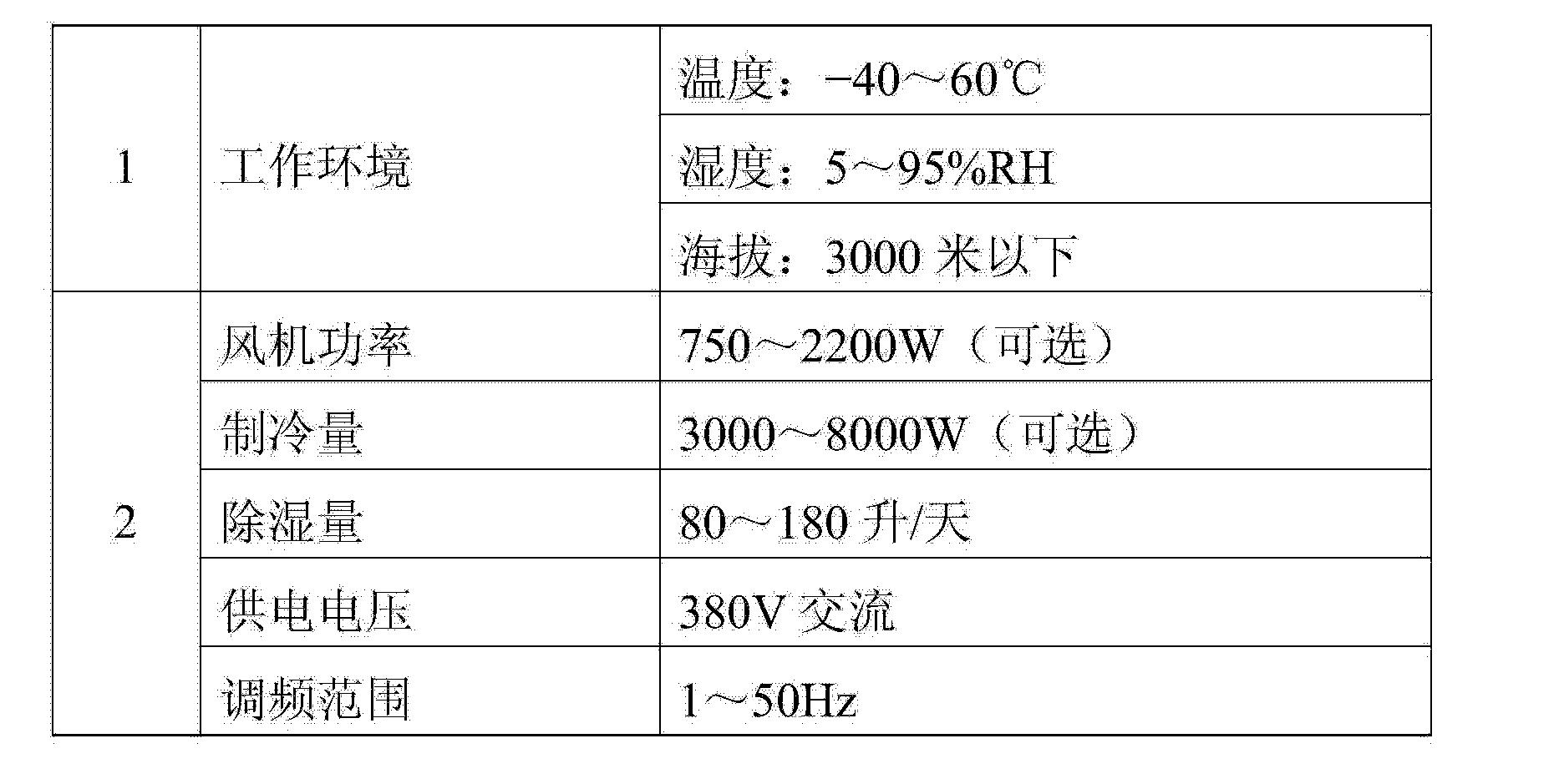 Figure CN103438507AD00071