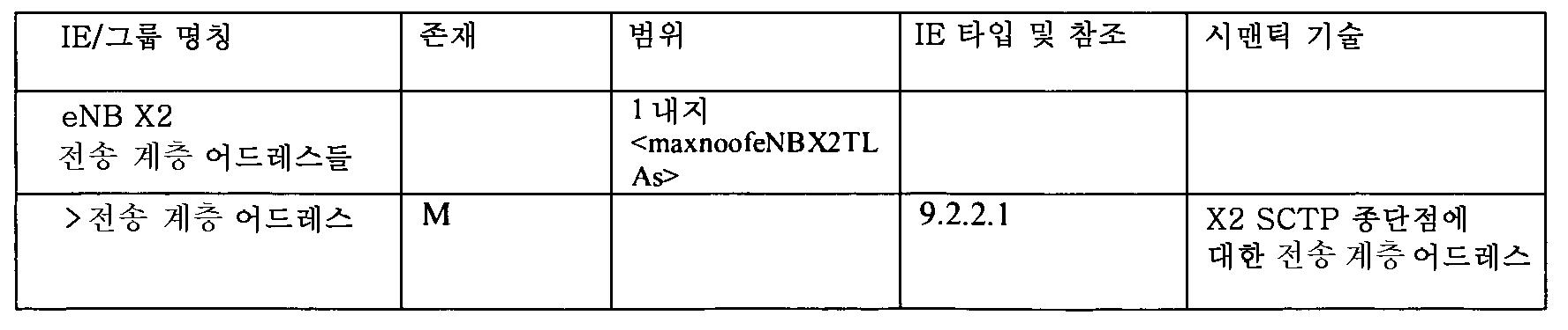 Figure 112012012836131-pct00010