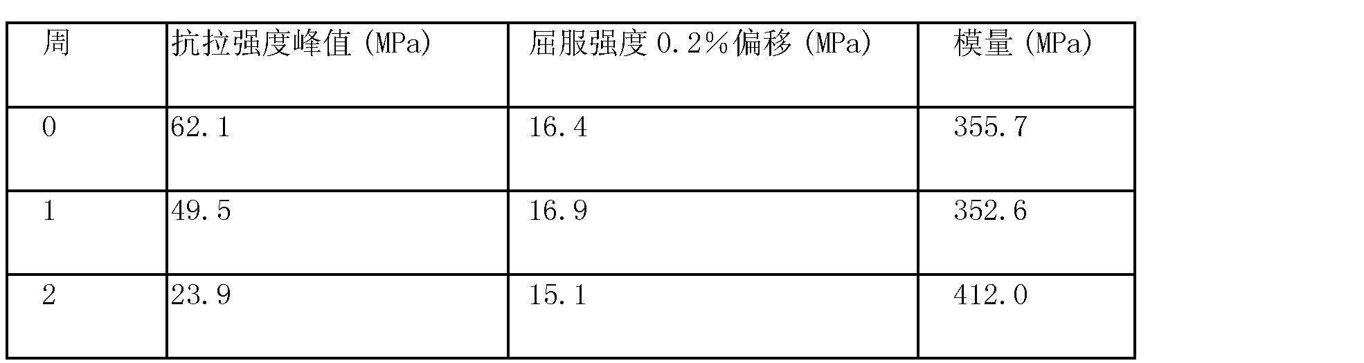 Figure CN102406964AD00222