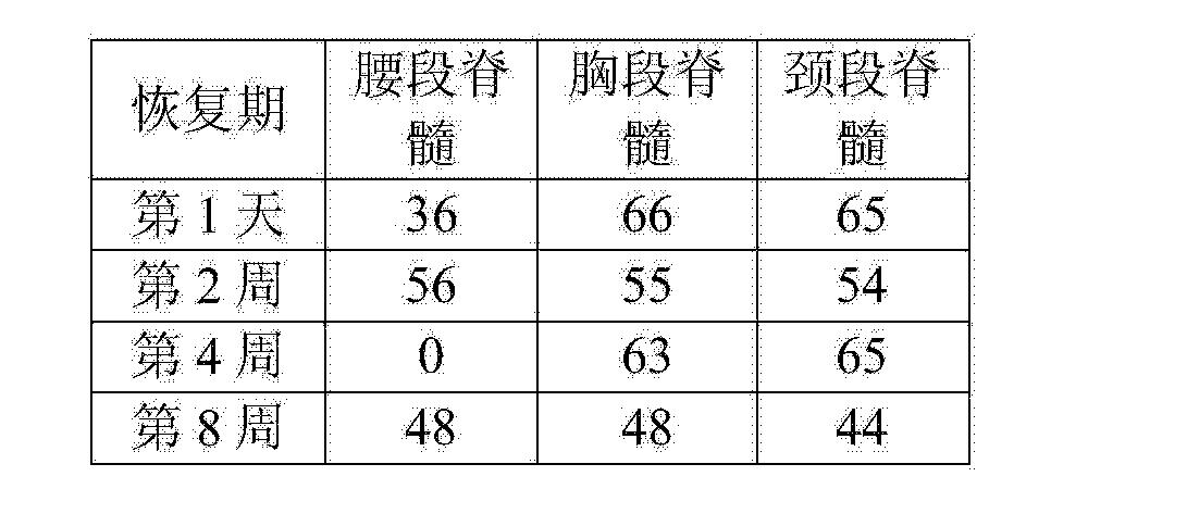 Figure CN104894129AD00991