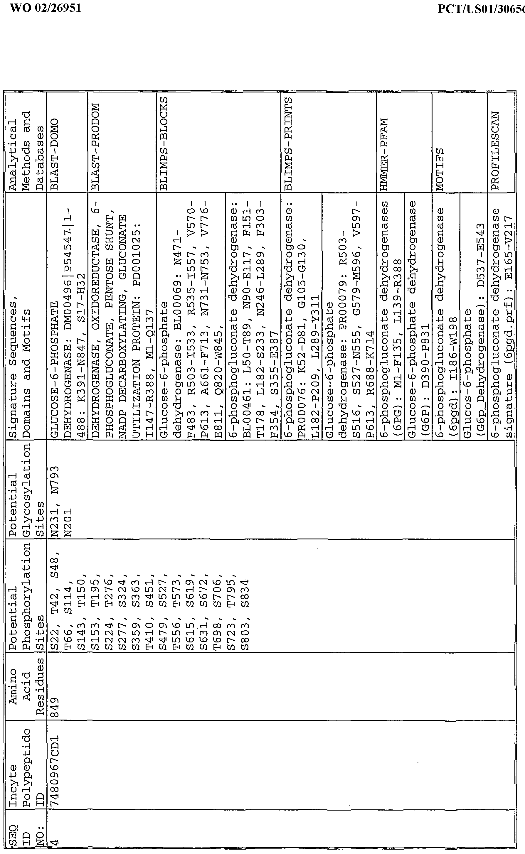 WO2002026951A2 - Oxidoreductases - Google Patents