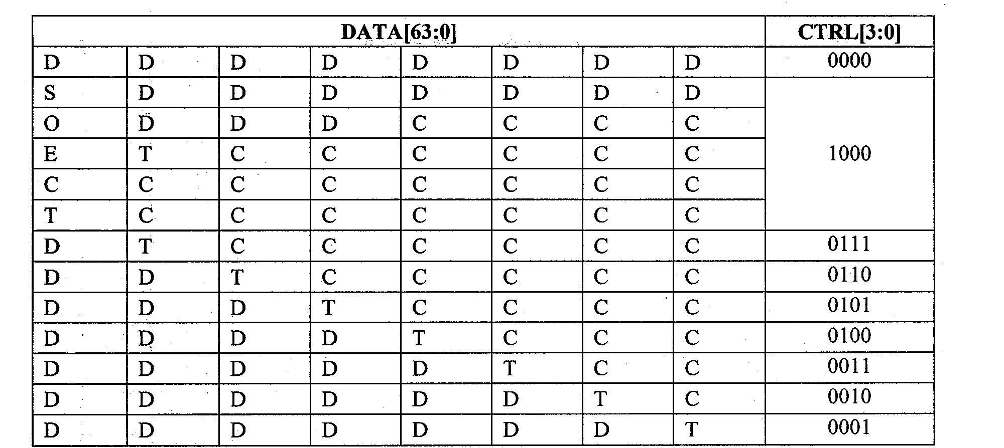 Figure CN101309258BD00091