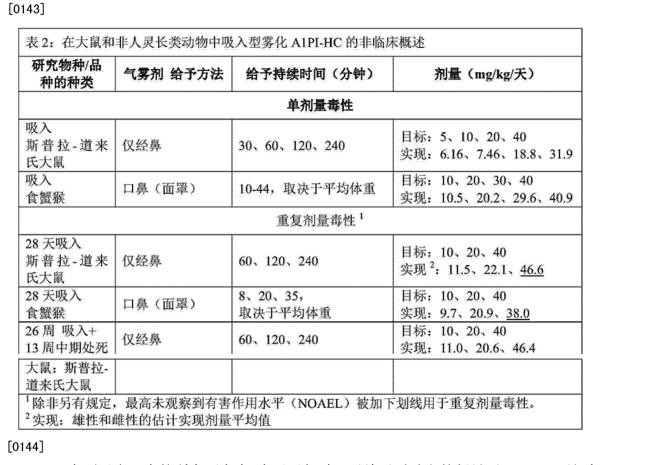 Figure CN103889436AD00241