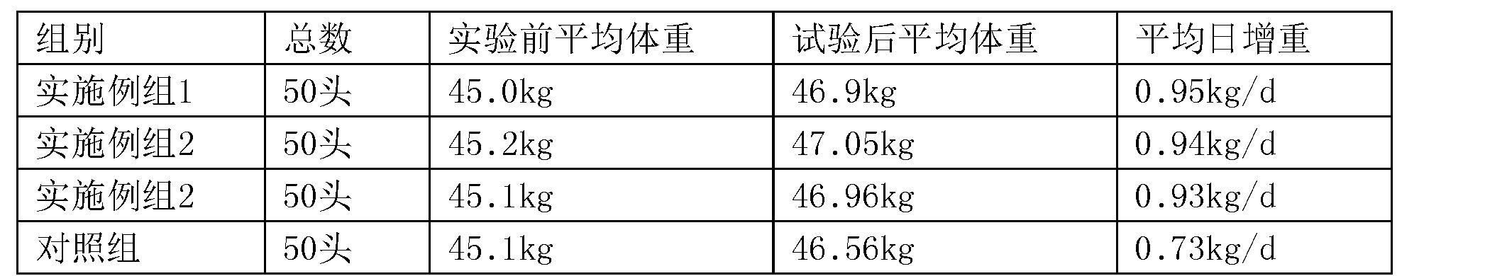 体重 女性 平均