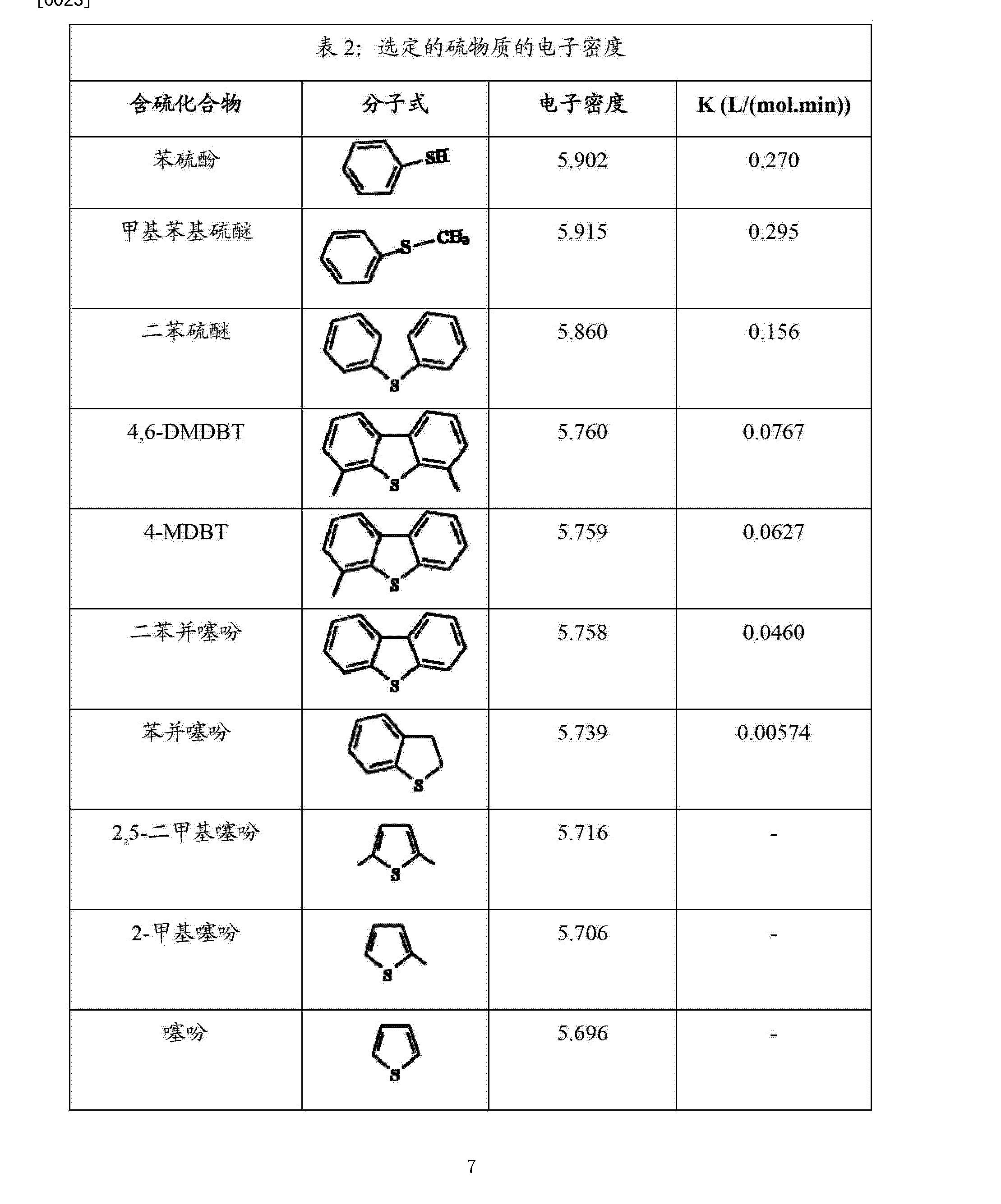 Figure CN103703107AD00071