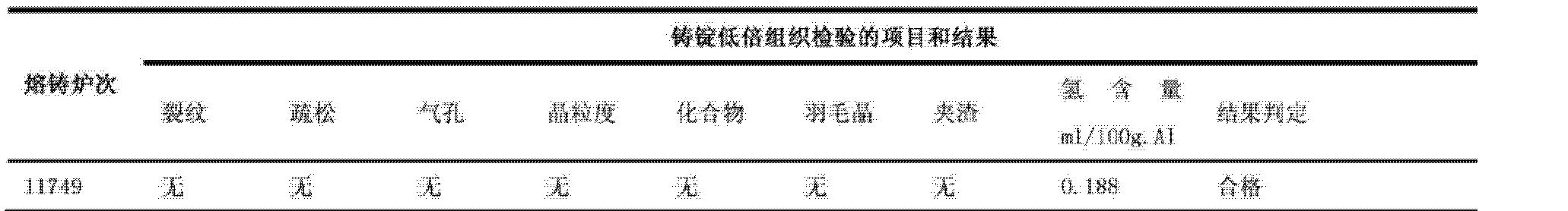 Figure CN102978488BD00082